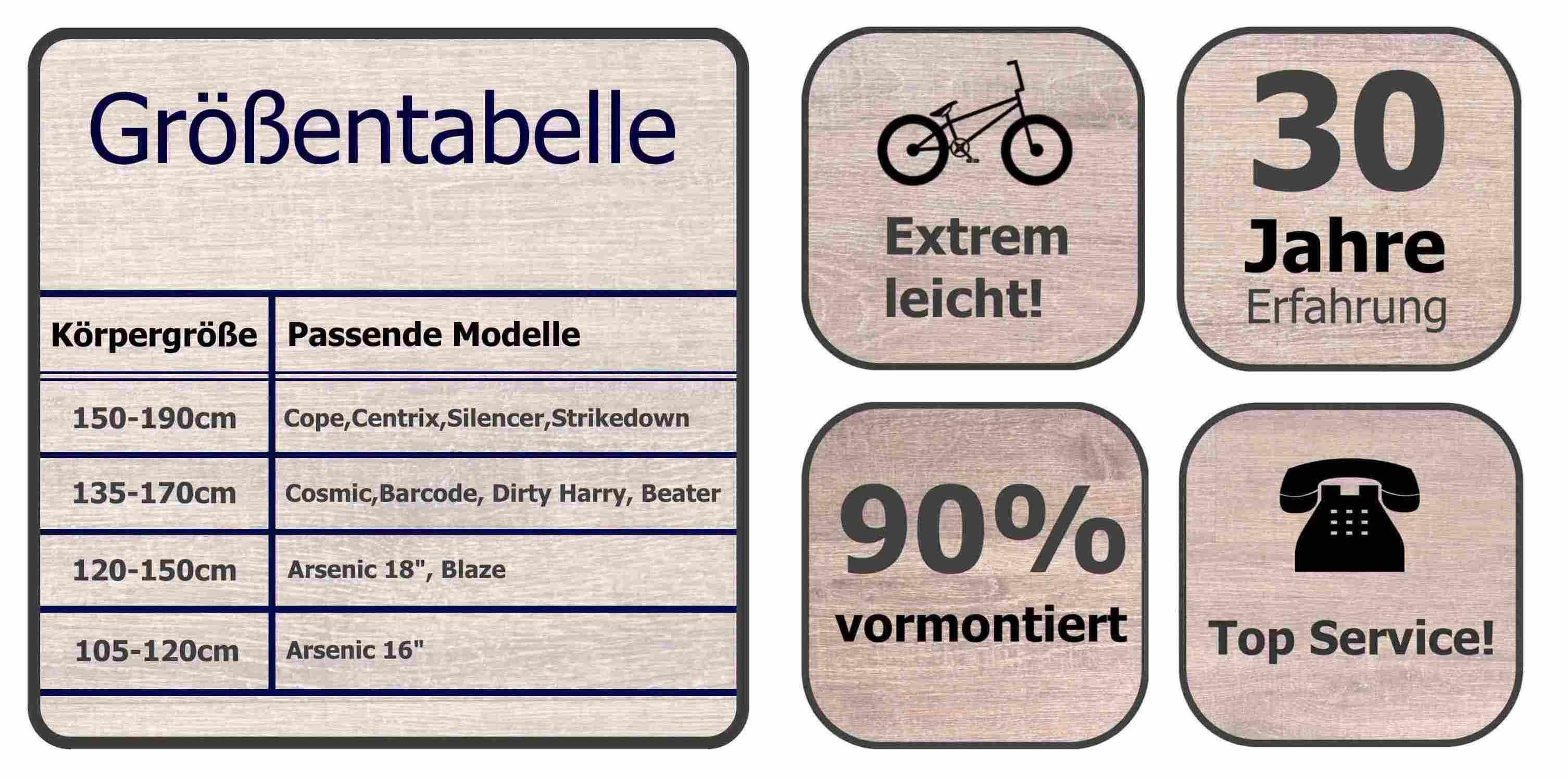 BMX-Vorteile-Infos